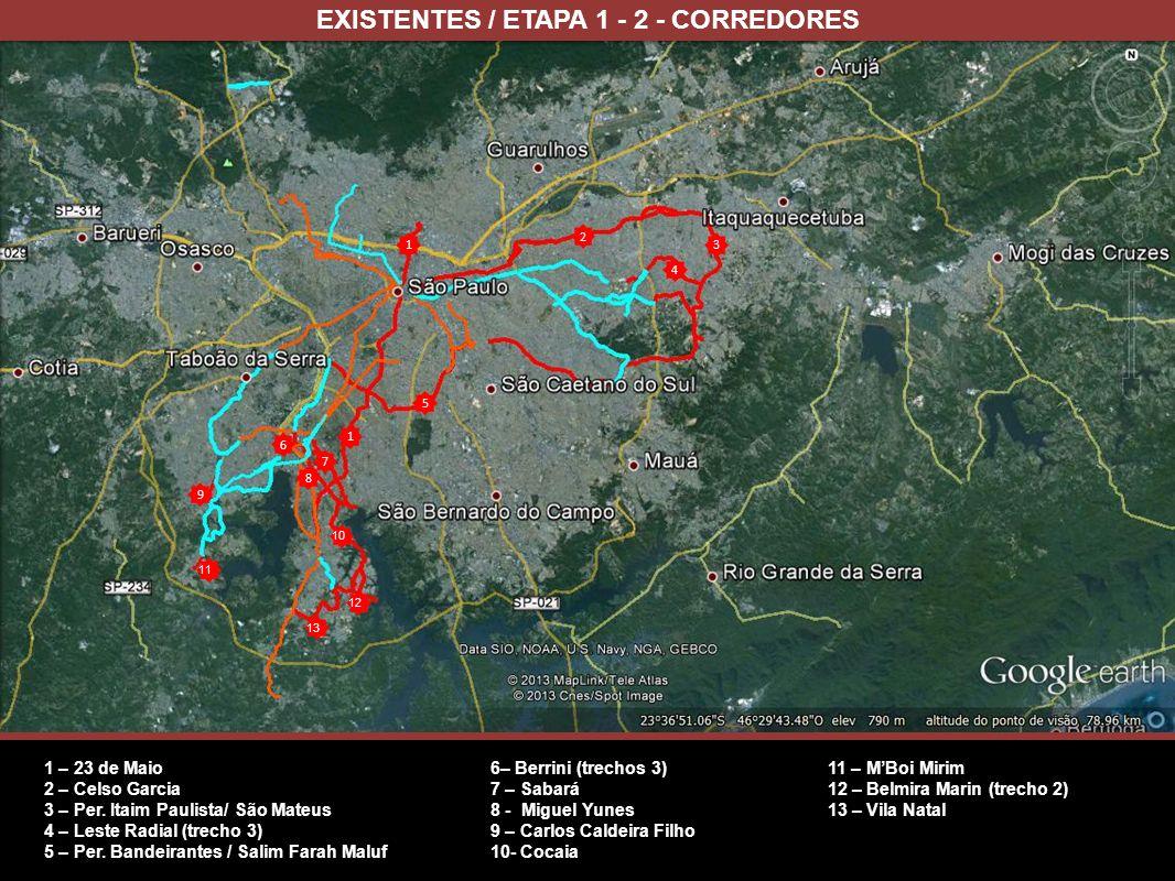 1 1 2 3 5 7 8 6 9 11 12 13 4 10 EXISTENTES / ETAPA 1 - 2 - CORREDORES 1 – 23 de Maio 2 – Celso Garcia 3 – Per. Itaim Paulista/ São Mateus 4 – Leste Ra