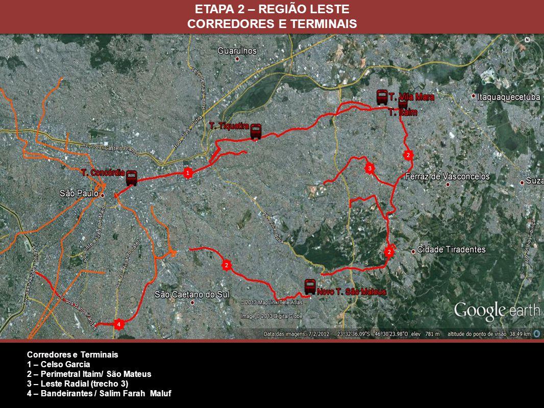 4 1 2 3 2 2 ETAPA 2 – REGIÃO LESTE CORREDORES E TERMINAIS Corredores e Terminais 1 – Celso Garcia 2 – Perimetral Itaim/ São Mateus 3 – Leste Radial (t