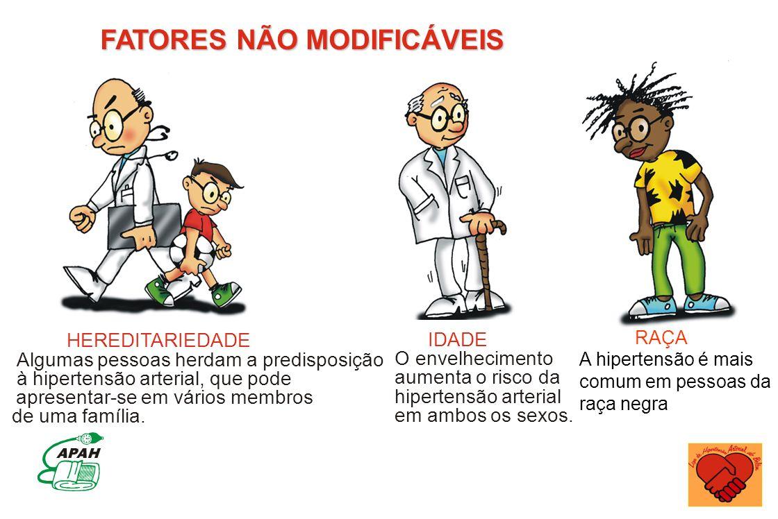 HEREDITARIEDADE Algumas pessoas herdam a predisposição à hipertensão arterial, que pode apresentar-se em vários membros de uma família. IDADE O envelh