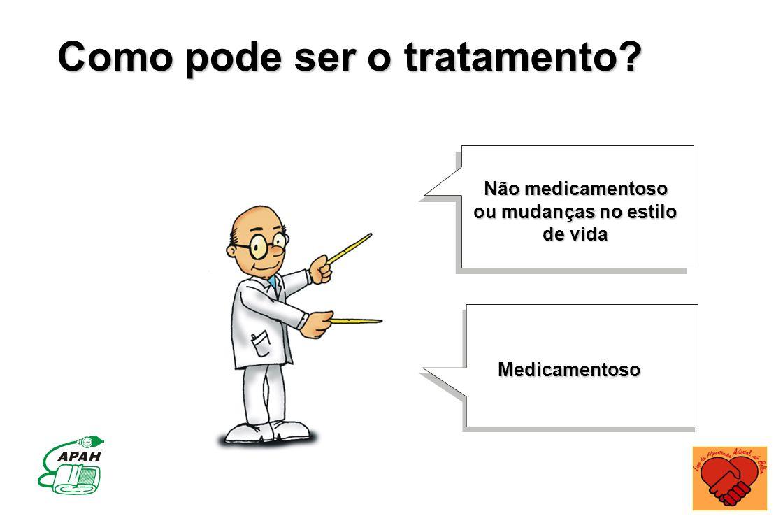 Não medicamentoso Não medicamentoso ou mudanças no estilo ou mudanças no estilo de vida de vida Medicamentoso Como pode ser o tratamento?