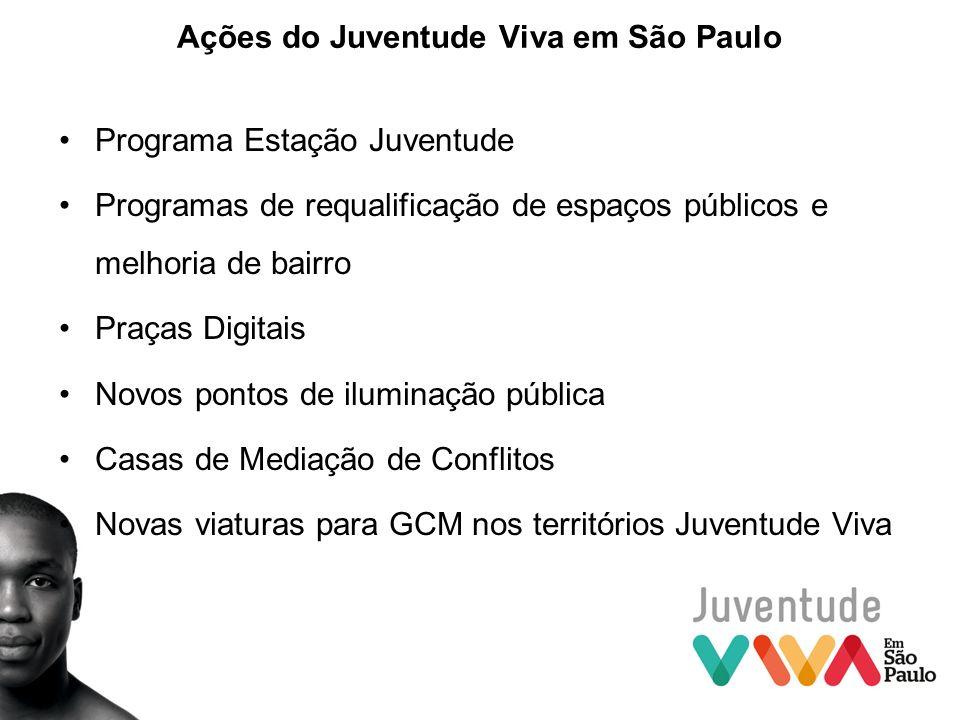 Ações do Juventude Viva em São Paulo Programa Estação Juventude Programas de requalificação de espaços públicos e melhoria de bairro Praças Digitais N