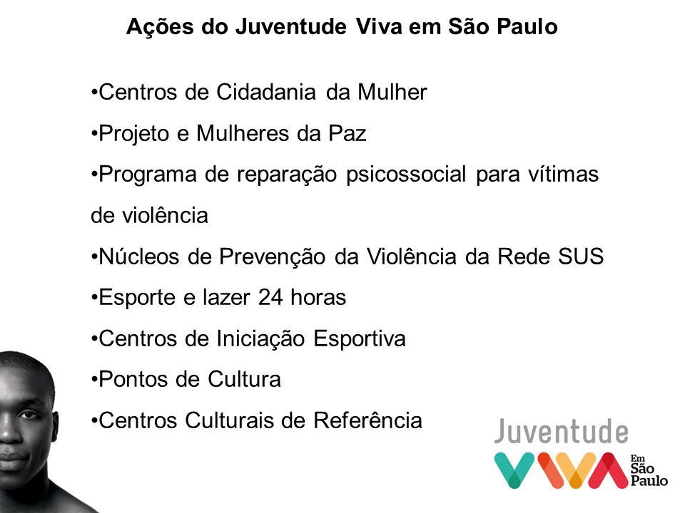 Ações do Juventude Viva em São Paulo Centros de Cidadania da Mulher Projeto e Mulheres da Paz Programa de reparação psicossocial para vítimas de violê