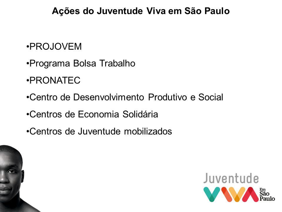 Ações do Juventude Viva em São Paulo PROJOVEM Programa Bolsa Trabalho PRONATEC Centro de Desenvolvimento Produtivo e Social Centros de Economia Solidá