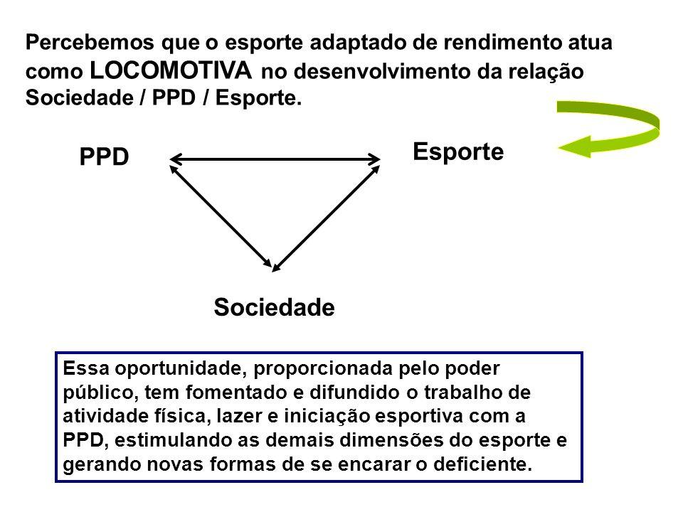 Inserção de provas adaptadas nos Jogos Regionais e Abertos do Estado de São Paulo Essa oportunidade, proporcionada pelo poder público, tem fomentado e