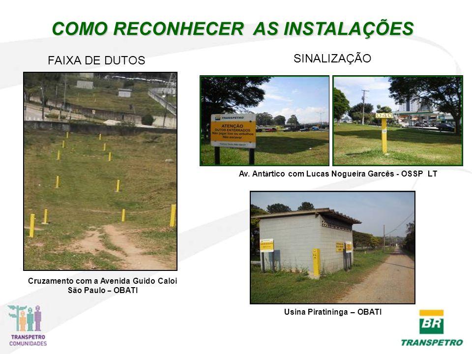 COMO RECONHECER AS INSTALAÇÕES SINALIZAÇÃO FAIXA DE DUTOS Av.