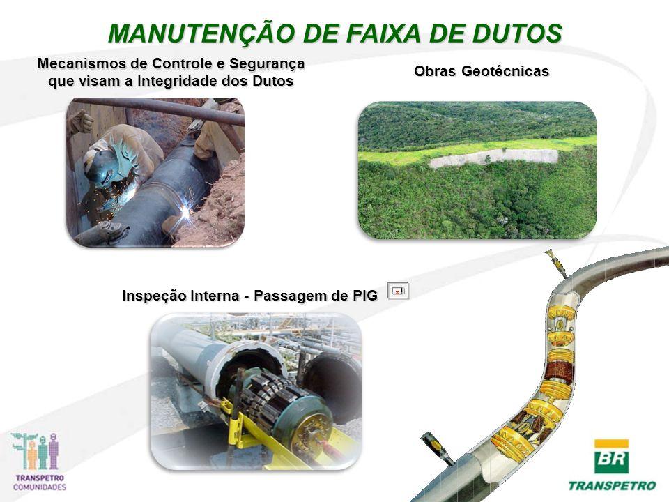 MANUTENÇÃO DE FAIXA DE DUTOS Inspeção Interna - Passagem de PIG Mecanismos de Controle e Segurança que visam a Integridade dos Dutos Obras Geotécnicas