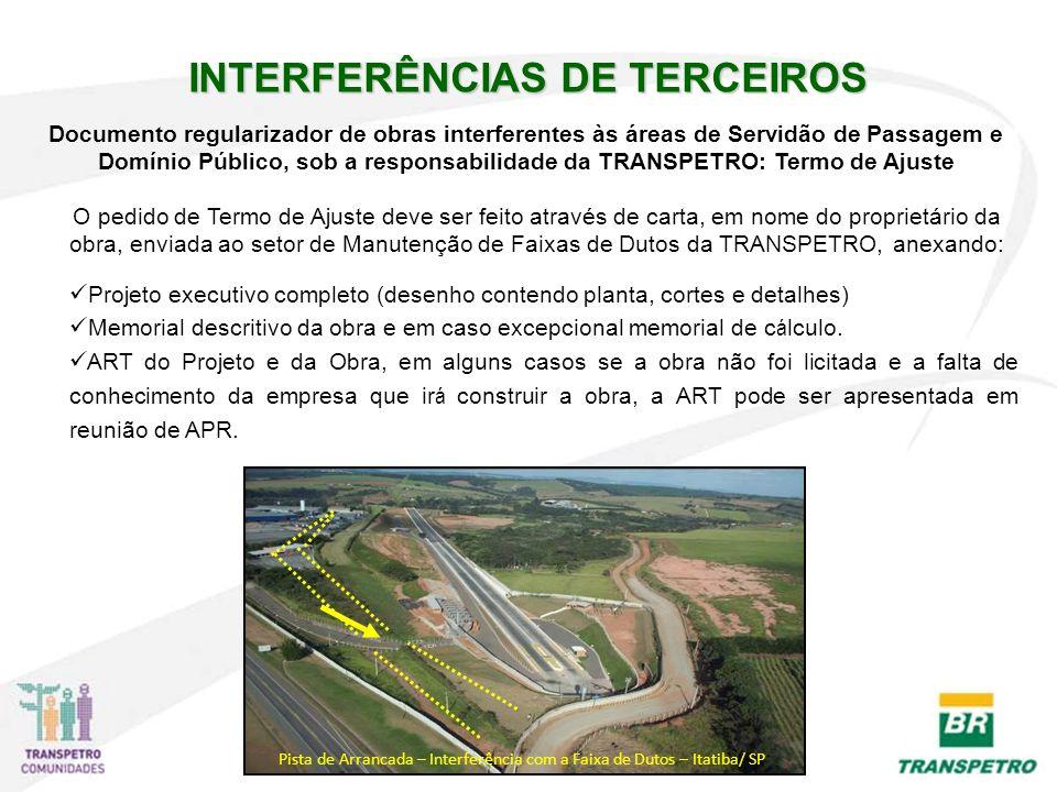 Documento regularizador de obras interferentes às áreas de Servidão de Passagem e Domínio Público, sob a responsabilidade da TRANSPETRO: Termo de Ajus