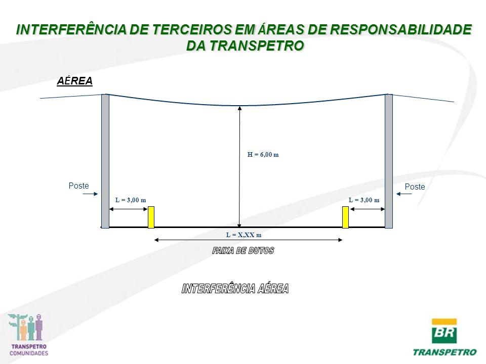 L = X,XX m L = 3,00 m H = 6,00 m Poste INTERFERÊNCIA DE TERCEIROS EM Á REAS DE RESPONSABILIDADE DA TRANSPETRO DA TRANSPETRO A É REA