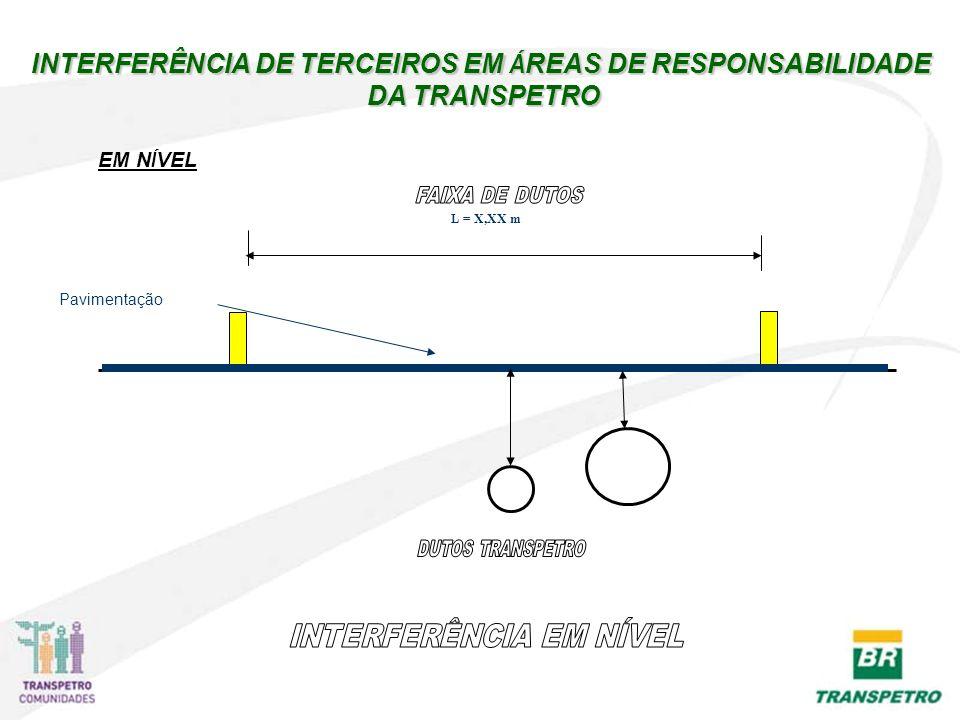 L = X,XX m Pavimentação EM N Í VEL INTERFERÊNCIA DE TERCEIROS EM Á REAS DE RESPONSABILIDADE DA TRANSPETRO DA TRANSPETRO