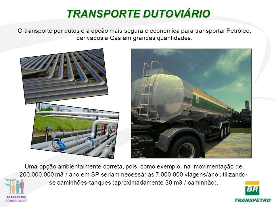 TRANSPORTE DUTOVIÁRIO O transporte por dutos é a opção mais segura e econômica para transportar Petróleo, derivados e Gás em grandes quantidades.