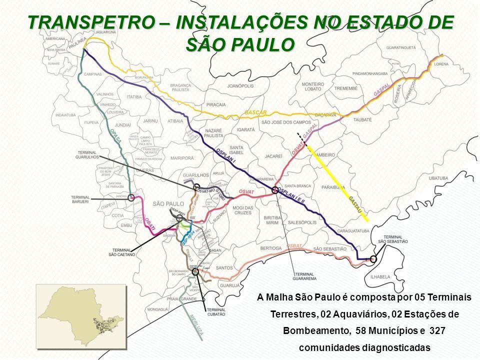 TRANSPETRO – INSTALAÇÕES NO ESTADO DE SÃO PAULO A Malha São Paulo é composta por 05 Terminais Terrestres, 02 Aquaviários, 02 Estações de Bombeamento, 58 Municípios e 327 comunidades diagnosticadas GASTU GASTAU GASAN