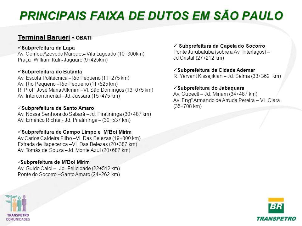 PRINCIPAIS FAIXA DE DUTOS EM SÃO PAULO Terminal Barueri - OBATI Subprefeitura da Lapa Av. Corifeu Azevedo Marques- Vila Lageado (10+300km) Praça Willi