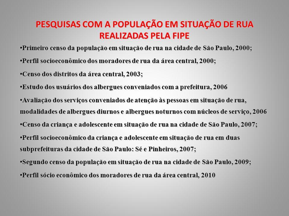 PESQUISAS COM A POPULAÇÃO EM SITUAÇÃO DE RUA REALIZADAS PELA FIPE Primeiro censo da população em situação de rua na cidade de São Paulo, 2000; Primeir
