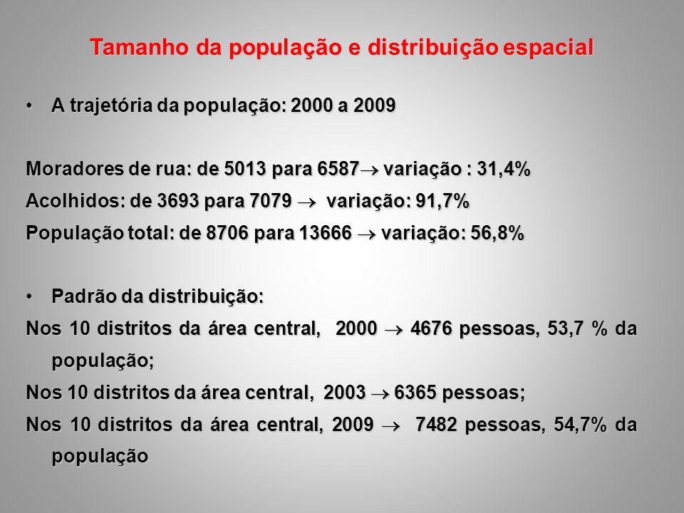 Tamanho da população e distribuição espacial A trajetória da população: 2000 a 2009A trajetória da população: 2000 a 2009 Moradores de rua: de 5013 pa