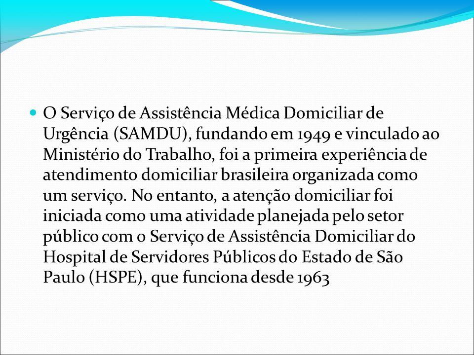 O Serviço de Assistência Médica Domiciliar de Urgência (SAMDU), fundando em 1949 e vinculado ao Ministério do Trabalho, foi a primeira experiência de