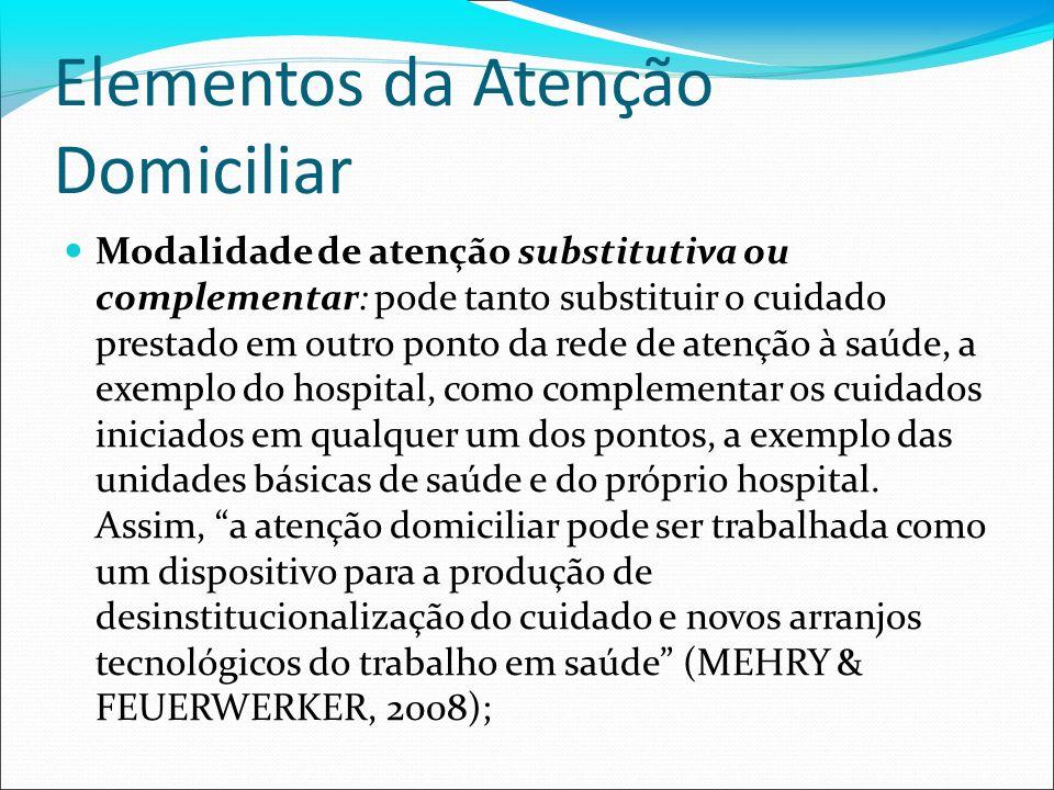 Elementos da Atenção Domiciliar Modalidade de atenção substitutiva ou complementar: pode tanto substituir o cuidado prestado em outro ponto da rede de