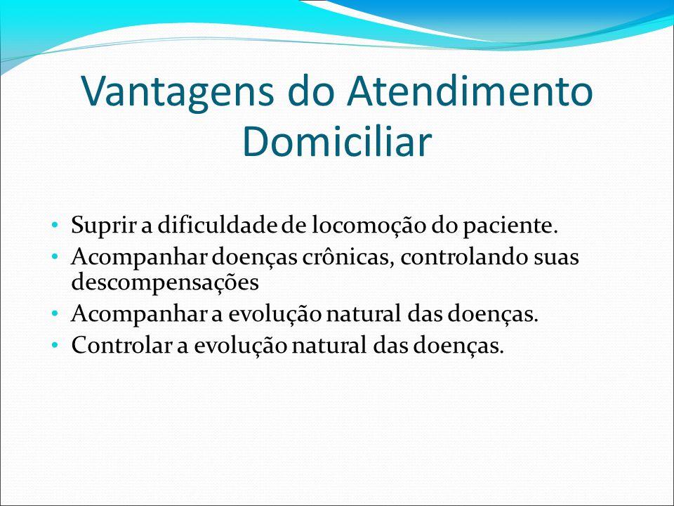 Vantagens do Atendimento Domiciliar Suprir a dificuldade de locomoção do paciente. Acompanhar doenças crônicas, controlando suas descompensações Acomp