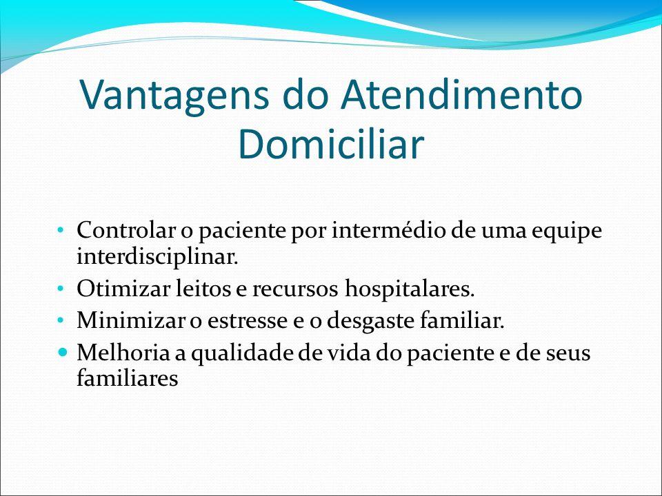 Vantagens do Atendimento Domiciliar Controlar o paciente por intermédio de uma equipe interdisciplinar. Otimizar leitos e recursos hospitalares. Minim