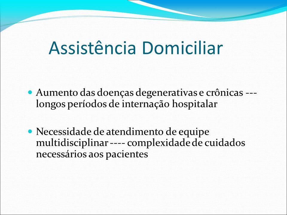 Assistência Domiciliar Aumento das doenças degenerativas e crônicas --- longos períodos de internação hospitalar Necessidade de atendimento de equipe