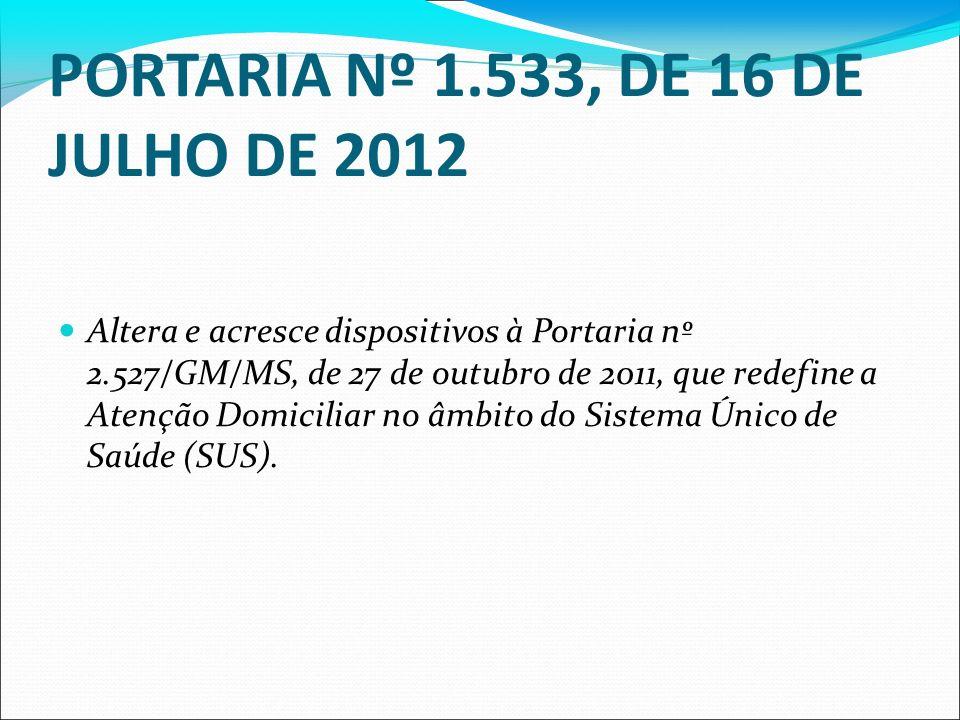 PORTARIA Nº 1.533, DE 16 DE JULHO DE 2012 Altera e acresce dispositivos à Portaria nº 2.527/GM/MS, de 27 de outubro de 2011, que redefine a Atenção Do