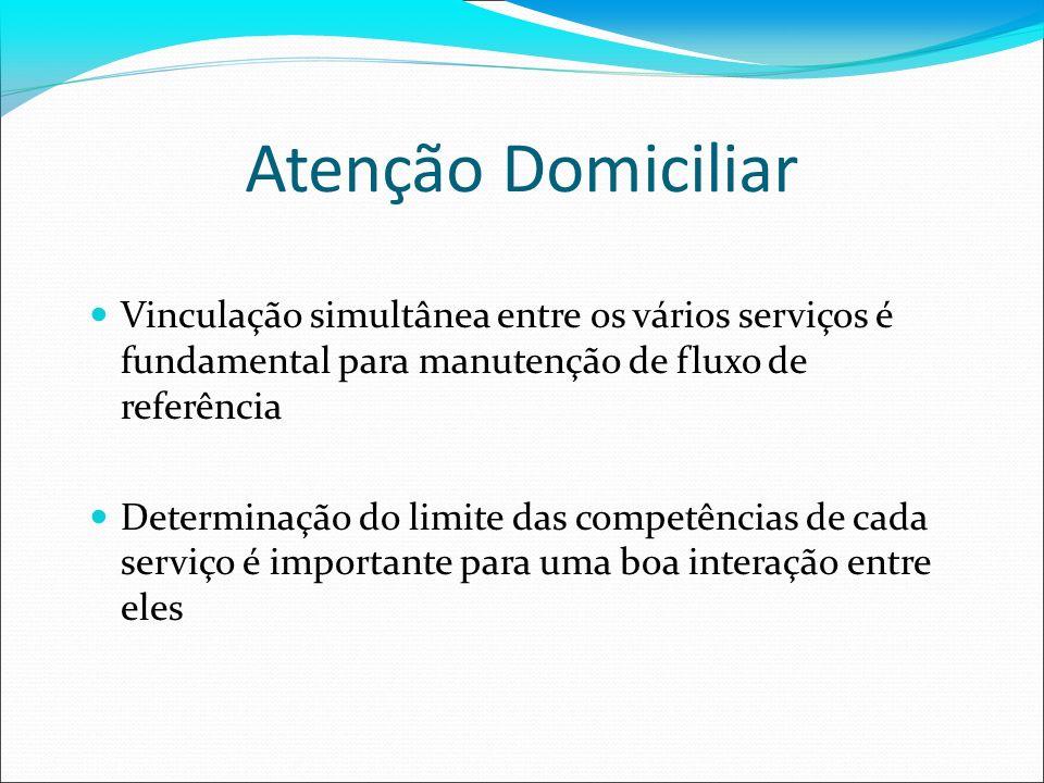 Atenção Domiciliar Vinculação simultânea entre os vários serviços é fundamental para manutenção de fluxo de referência Determinação do limite das comp
