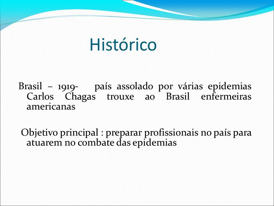 Histórico Brasil – 1919- país assolado por várias epidemias Carlos Chagas trouxe ao Brasil enfermeiras americanas Objetivo principal : preparar profis