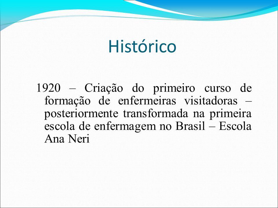 Histórico 1920 – Criação do primeiro curso de formação de enfermeiras visitadoras – posteriormente transformada na primeira escola de enfermagem no Br