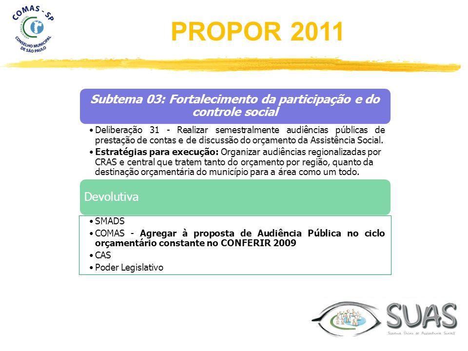 Subtema 03: Fortalecimento da participação e do controle social Deliberação 31 - Realizar semestralmente audiências públicas de prestação de contas e