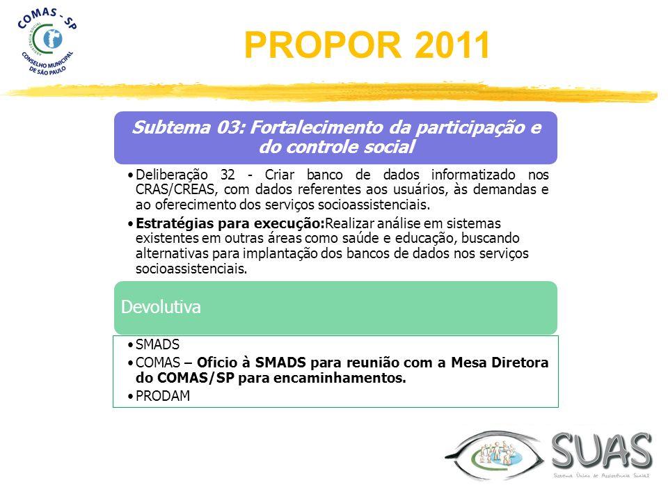 Subtema 03: Fortalecimento da participação e do controle social Deliberação 32 - Criar banco de dados informatizado nos CRAS/CREAS, com dados referent