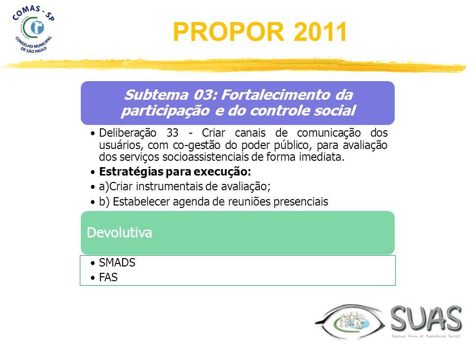 Subtema 03: Fortalecimento da participação e do controle social Deliberação 33 - Criar canais de comunicação dos usuários, com co-gestão do poder públ