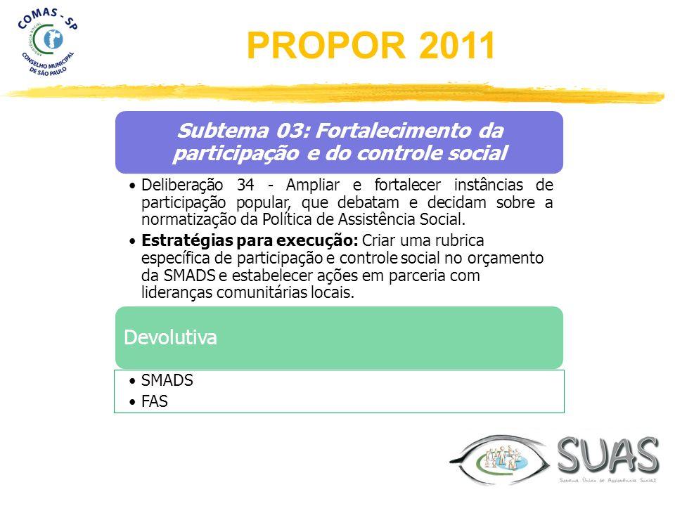 Subtema 03: Fortalecimento da participação e do controle social Deliberação 34 - Ampliar e fortalecer instâncias de participação popular, que debatam