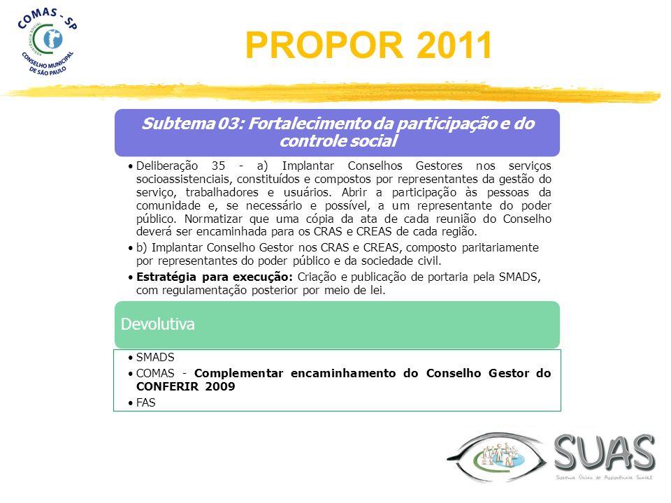 Subtema 03: Fortalecimento da participação e do controle social Deliberação 35 - a) Implantar Conselhos Gestores nos serviços socioassistenciais, cons