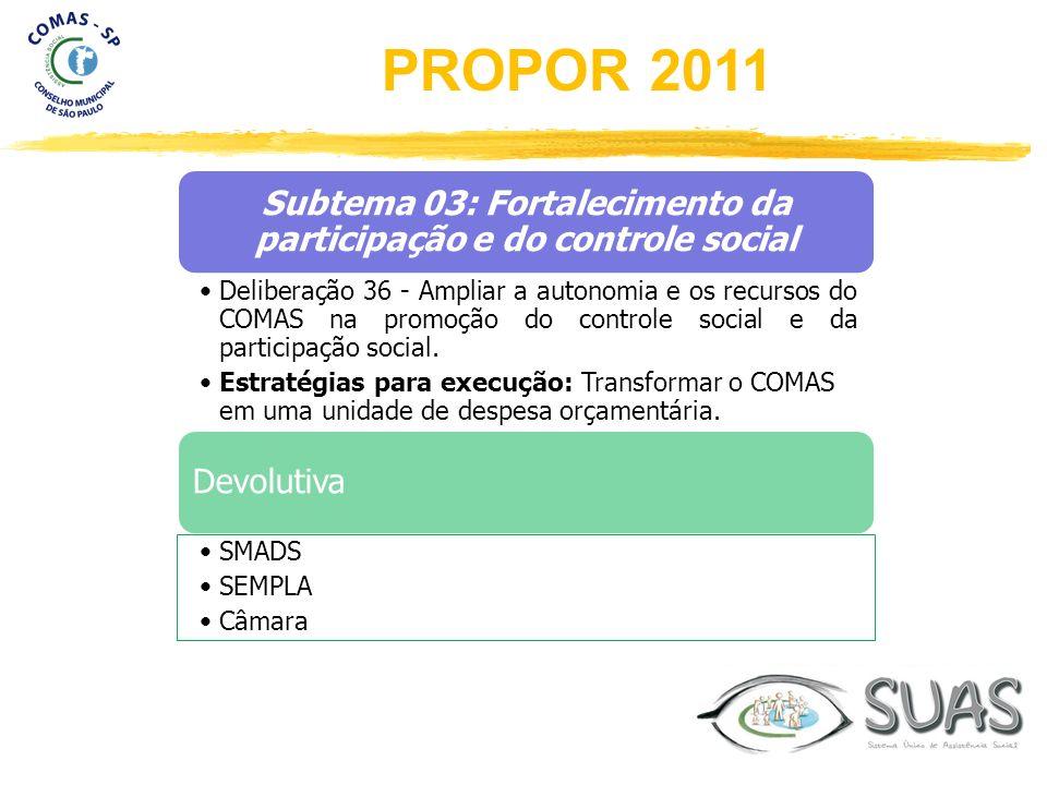 Subtema 03: Fortalecimento da participação e do controle social Deliberação 36 - Ampliar a autonomia e os recursos do COMAS na promoção do controle so