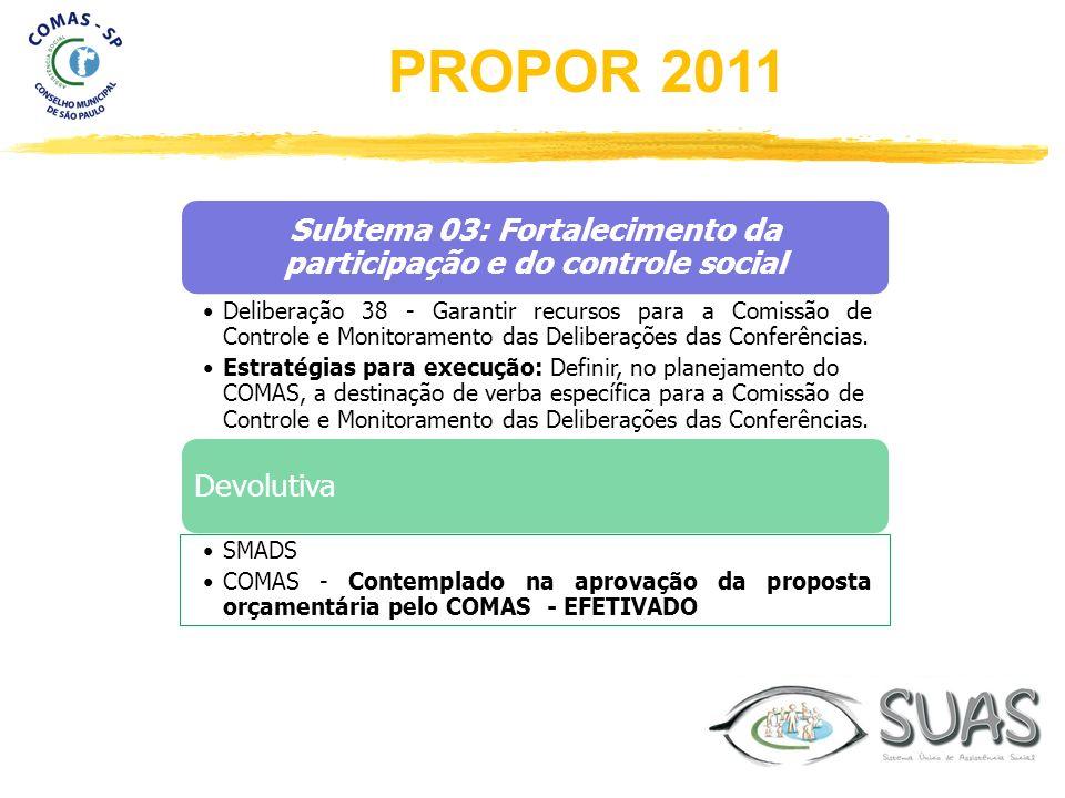 Subtema 03: Fortalecimento da participação e do controle social Deliberação 38 - Garantir recursos para a Comissão de Controle e Monitoramento das Del