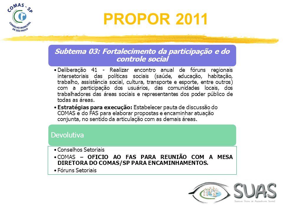 Subtema 03: Fortalecimento da participação e do controle social Deliberação 41 - Realizar encontro anual de fóruns regionais intersetoriais das políti