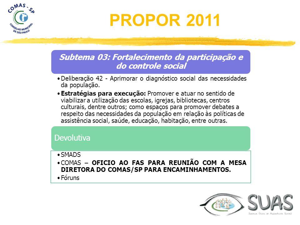 Subtema 03: Fortalecimento da participação e do controle social Deliberação 42 - Aprimorar o diagnóstico social das necessidades da população. Estraté