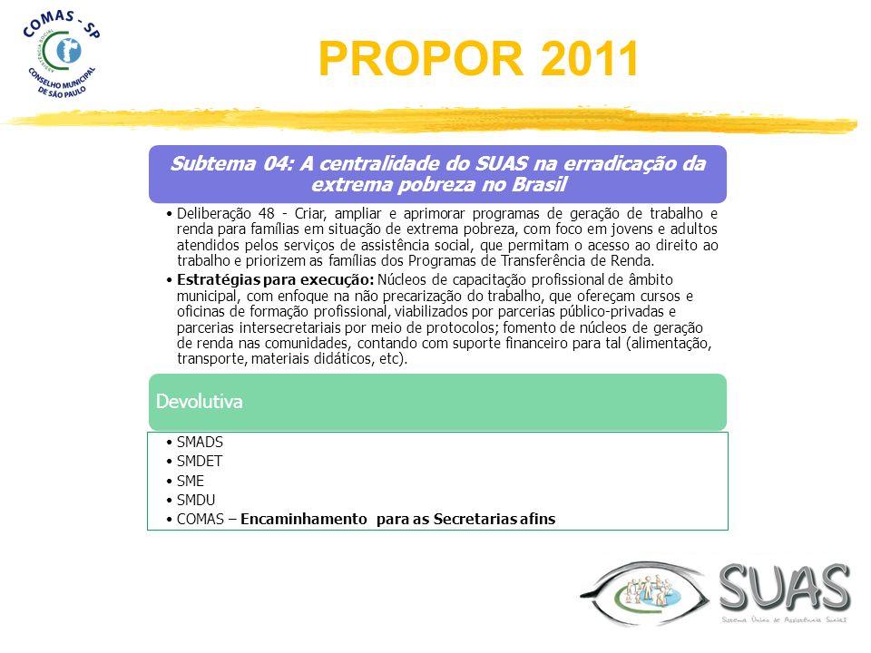 Subtema 04: A centralidade do SUAS na erradicação da extrema pobreza no Brasil Deliberação 48 - Criar, ampliar e aprimorar programas de geração de tra