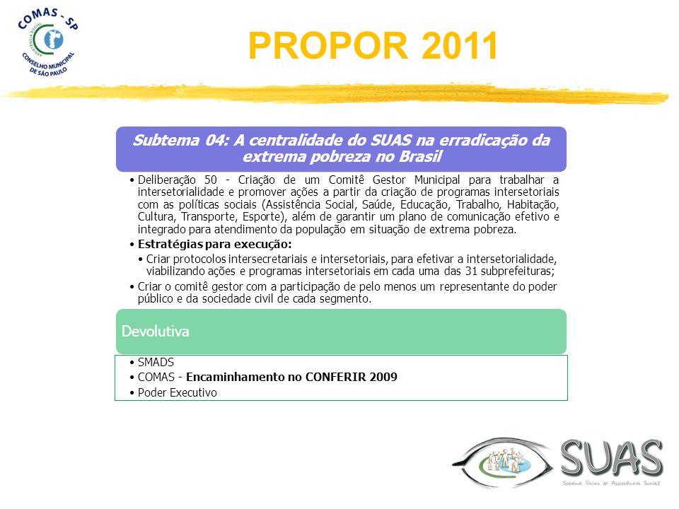Subtema 04: A centralidade do SUAS na erradicação da extrema pobreza no Brasil Deliberação 50 - Criação de um Comitê Gestor Municipal para trabalhar a