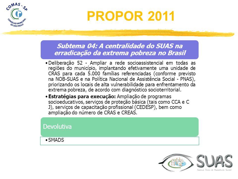 Subtema 04: A centralidade do SUAS na erradicação da extrema pobreza no Brasil Deliberação 52 - Ampliar a rede socioassistencial em todas as regiões d