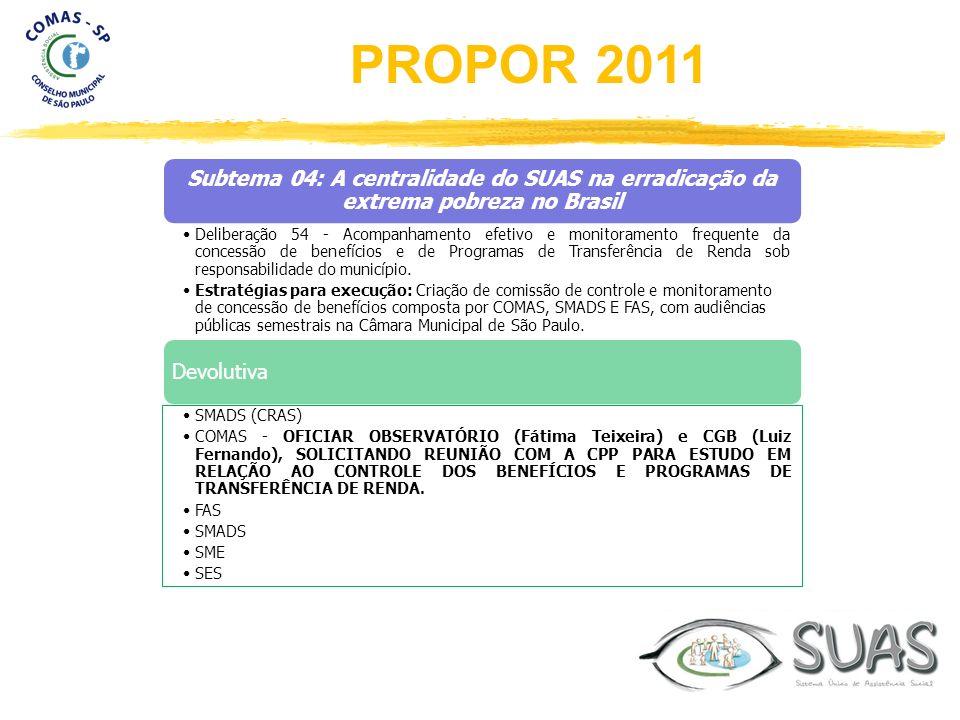 Subtema 04: A centralidade do SUAS na erradicação da extrema pobreza no Brasil Deliberação 54 - Acompanhamento efetivo e monitoramento frequente da co