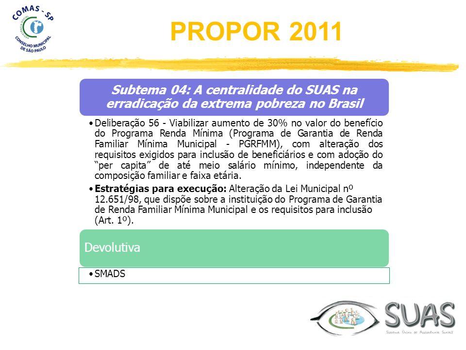 Subtema 04: A centralidade do SUAS na erradicação da extrema pobreza no Brasil Deliberação 56 - Viabilizar aumento de 30% no valor do benefício do Pro
