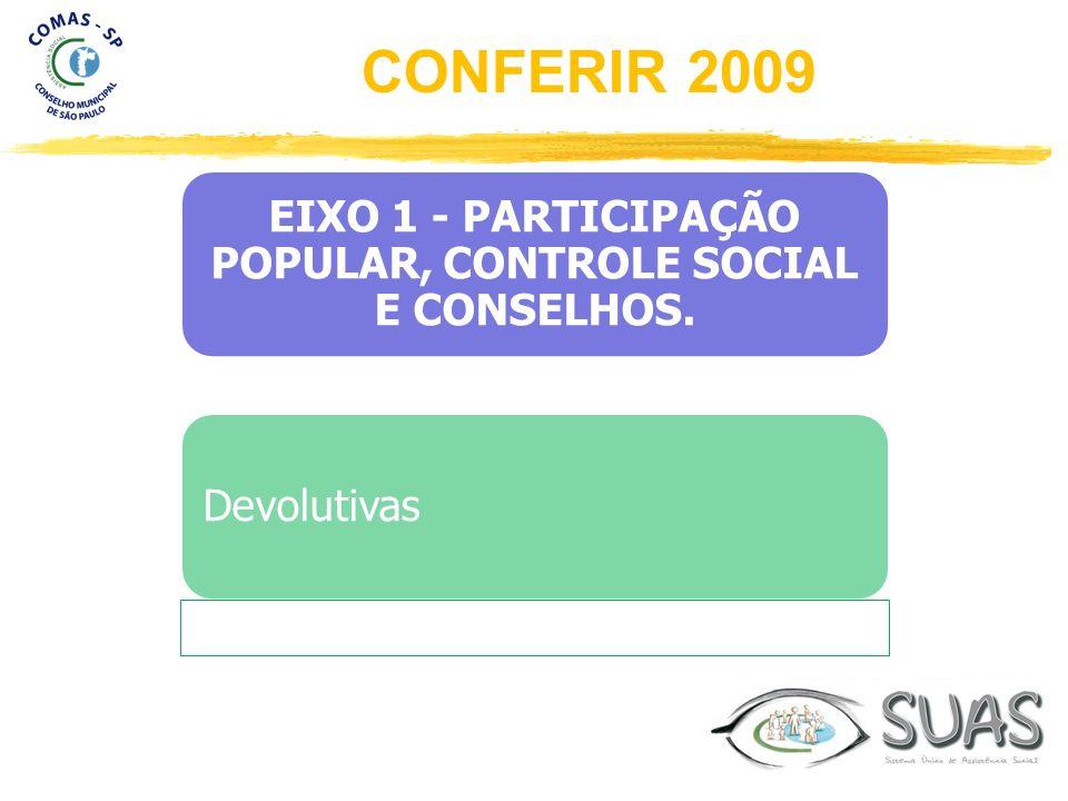 EIXO 1 - PARTICIPAÇÃO POPULAR, CONTROLE SOCIAL E CONSELHOS. Devolutivas CONFERIR 2009