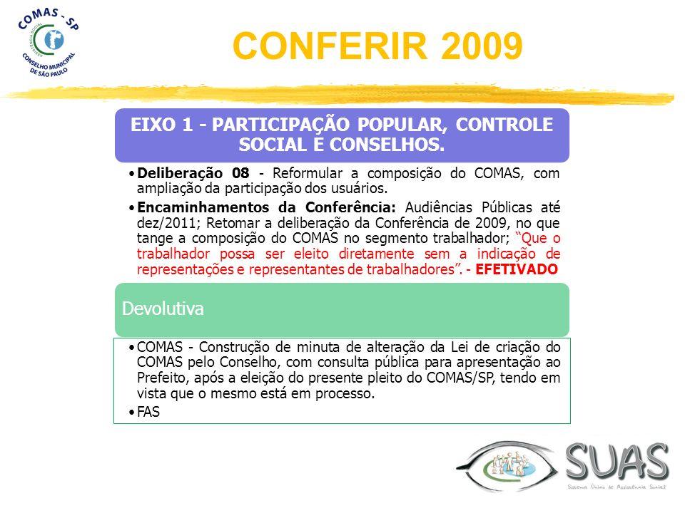 EIXO 1 - PARTICIPAÇÃO POPULAR, CONTROLE SOCIAL E CONSELHOS. Deliberação 08 - Reformular a composição do COMAS, com ampliação da participação dos usuár