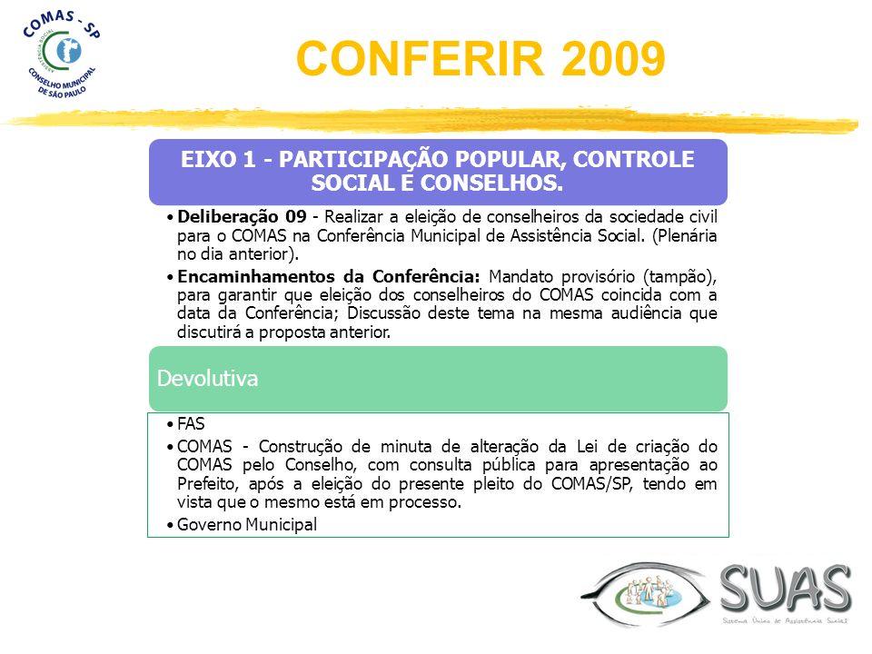 EIXO 1 - PARTICIPAÇÃO POPULAR, CONTROLE SOCIAL E CONSELHOS. Deliberação 09 - Realizar a eleição de conselheiros da sociedade civil para o COMAS na Con
