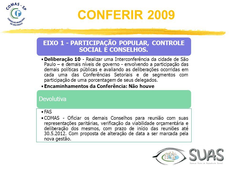 EIXO 1 - PARTICIPAÇÃO POPULAR, CONTROLE SOCIAL E CONSELHOS. Deliberação 10 - Realizar uma Interconferência da cidade de São Paulo – e demais níveis de
