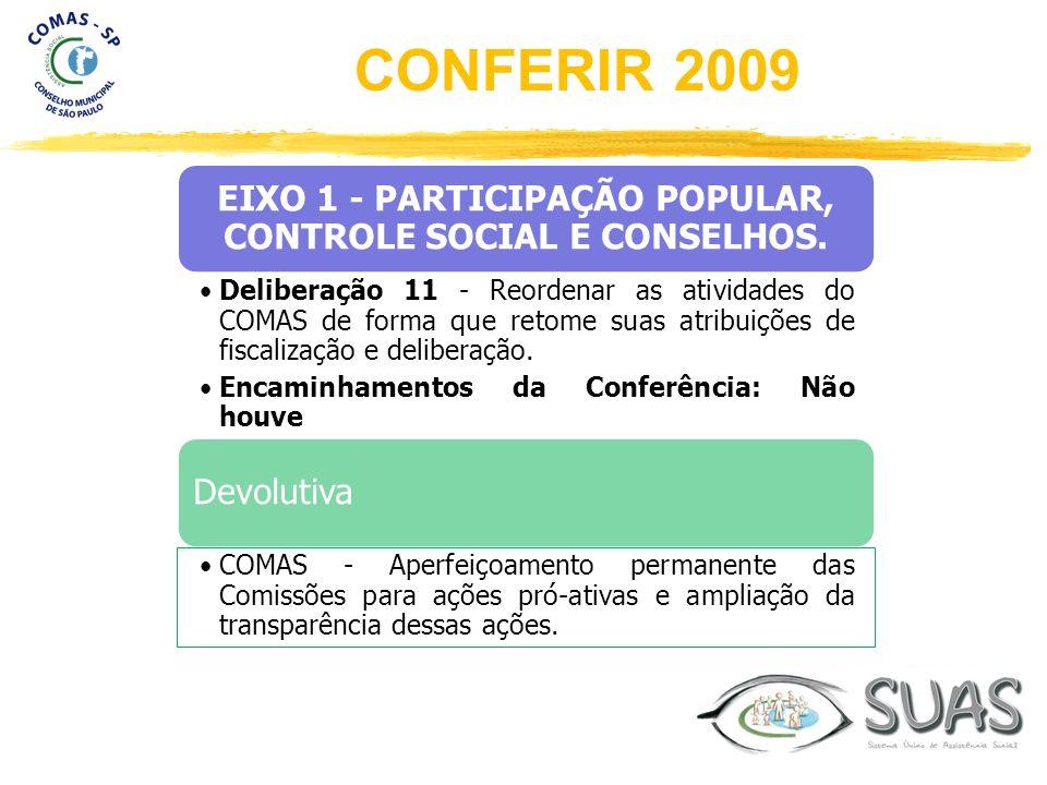 EIXO 1 - PARTICIPAÇÃO POPULAR, CONTROLE SOCIAL E CONSELHOS. Deliberação 11 - Reordenar as atividades do COMAS de forma que retome suas atribuições de