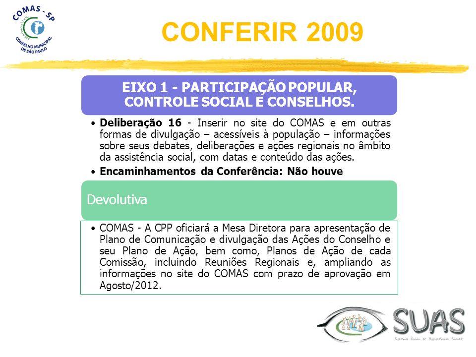 EIXO 1 - PARTICIPAÇÃO POPULAR, CONTROLE SOCIAL E CONSELHOS. Deliberação 16 - Inserir no site do COMAS e em outras formas de divulgação – acessíveis à
