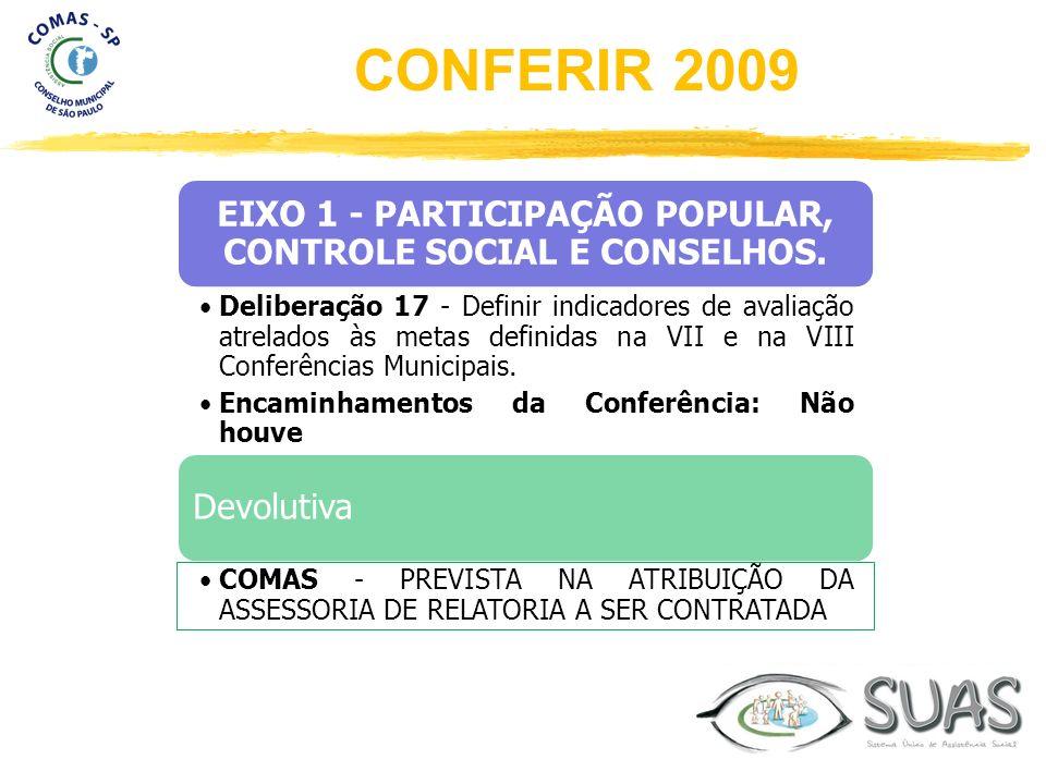 EIXO 1 - PARTICIPAÇÃO POPULAR, CONTROLE SOCIAL E CONSELHOS. Deliberação 17 - Definir indicadores de avaliação atrelados às metas definidas na VII e na