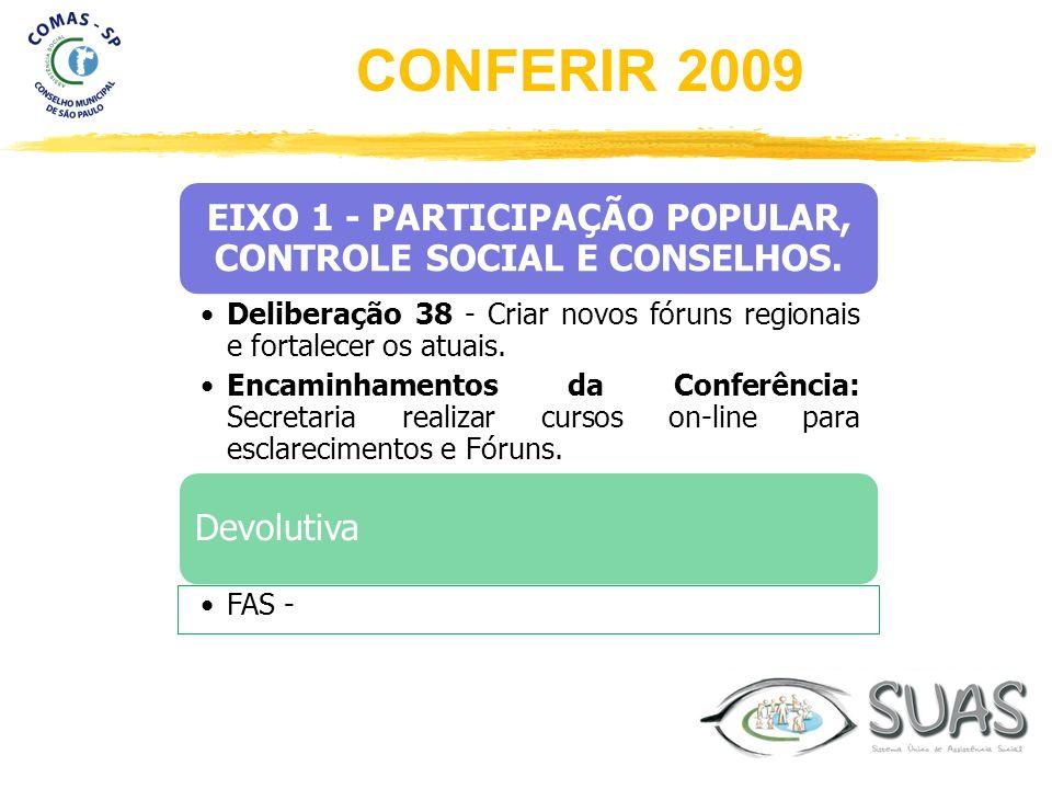 EIXO 1 - PARTICIPAÇÃO POPULAR, CONTROLE SOCIAL E CONSELHOS. Deliberação 38 - Criar novos fóruns regionais e fortalecer os atuais. Encaminhamentos da C