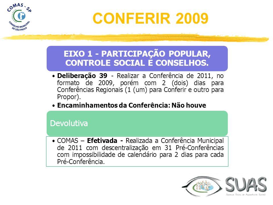 EIXO 1 - PARTICIPAÇÃO POPULAR, CONTROLE SOCIAL E CONSELHOS. Deliberação 39 - Realizar a Conferência de 2011, no formato de 2009, porém com 2 (dois) di